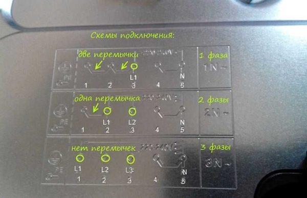 Пример таблицы для установки перемычек на духовой шкаф