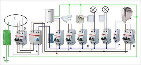 Пример разводки трехфазной сети - типы автоматов защиты