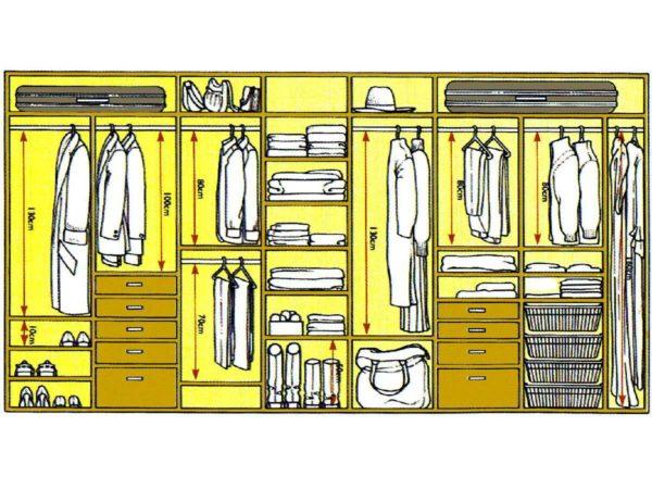 Наполнение шкафа купе разрабатывается в каждом конкретном случае индивидуально