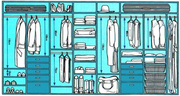 Один из вариантов планировки шкафа купе для прихожей внутри