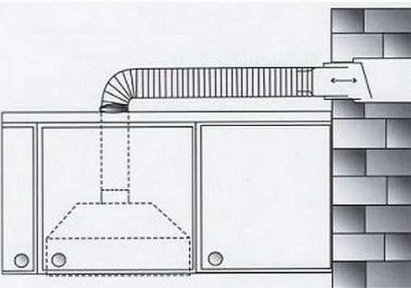 Один из примеров установки вытяжки не кухне с выводом воздуха через стену
