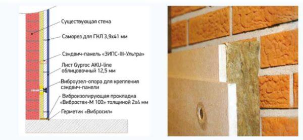 Устройство бескаркасной звукоизоляции стены