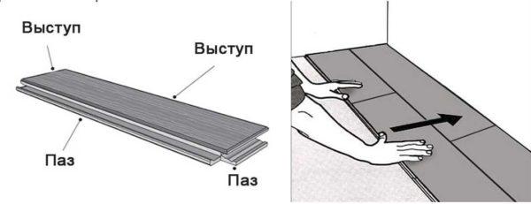 Как укладывать плитку ПВХ с механическим замком