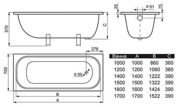Ширина ванны стандарт 170