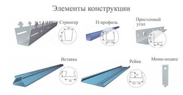 Элементы реечного подвесного потолка