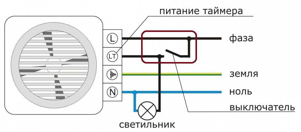 вентилятор вытяжной для ванной купить