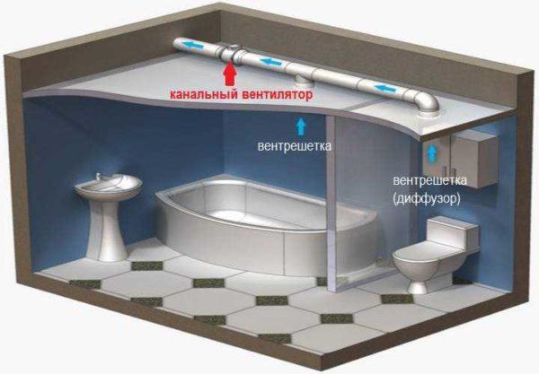 Пример установки канального вентилятора в вытяжку ванной