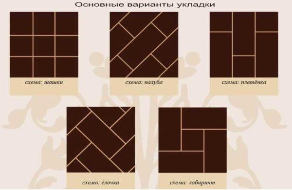 Способы раскладки напольной плитки