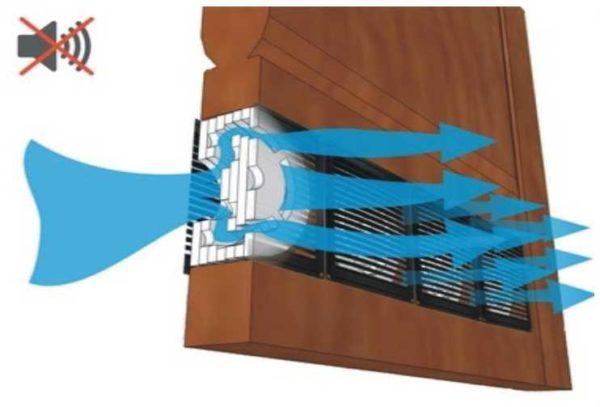 Шумоизоляционные решетки для двери - лучшее решение