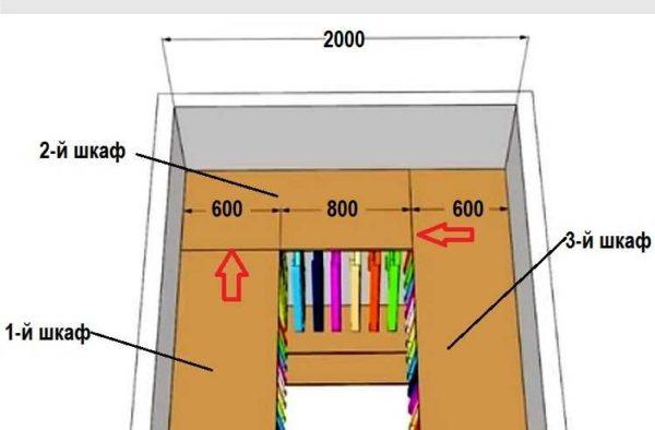 Планировка с трехсторонним размещением зон хранения