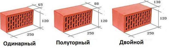 Основные размеры красного керамического кирпича