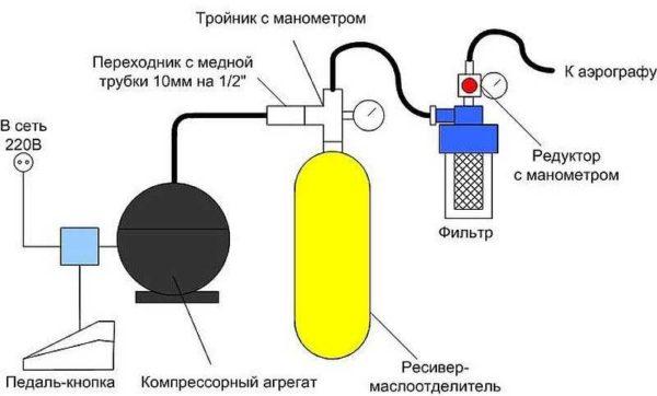 Схема самодельного компрессора