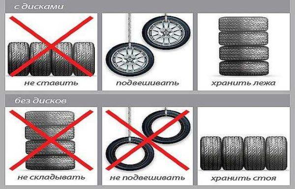Способы хранения шин