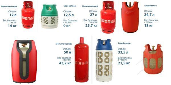 Баллоны для сжиженного бытового газа могут быть и композитными (полимерными)