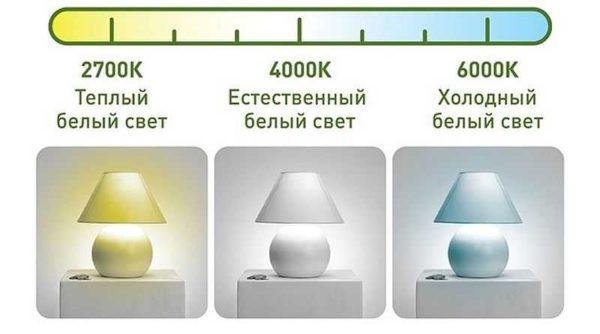 Белый свет тоже может быть разным