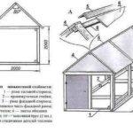 Общее устройство теплицы домиком