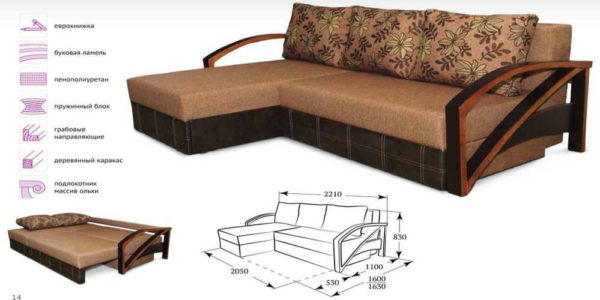 Тип мебельной ткани говорит о сложности переплетения