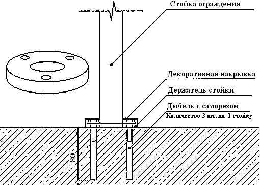 Примерно так выглядит стандартный крепеж для установки металлических балясин сборных перил
