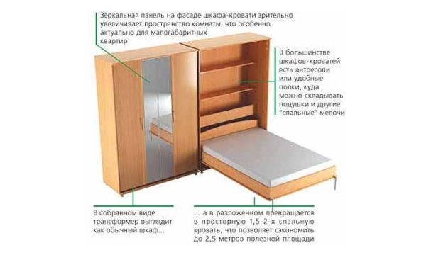 Наличие полок не обязательно, но позволяет более полно использовать пространство