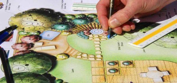 Без плана вы вряд ли сможете создать красивый двор
