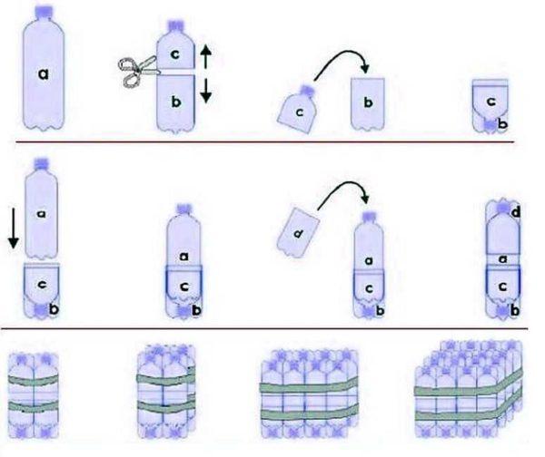 Подготовка пластиковых бутылок для изготовления мебели