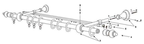 Принцип сборки карнизов с круглыми держателями/кронштейнами