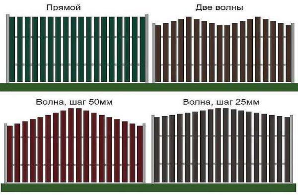 Виды заборов из металлического штакетника