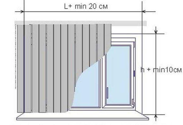 Это монтаж на стену. При креплении на потолок увеличится длинна., а насколько - выбирать вам