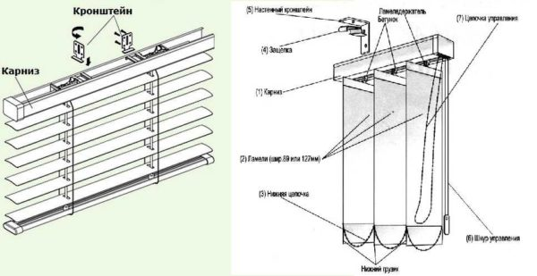 Устройство жалюзи - вертикальных и горизонтальных