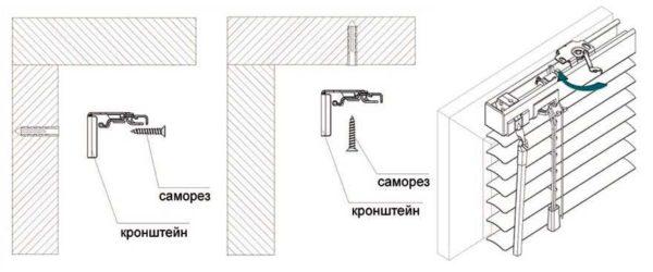 Установка жалюзи на потолок и стены одинакова. Меняется только место крепления кронштейна