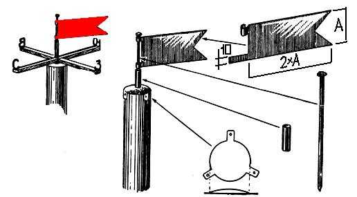 Как сделать флюгер из жести или листовой меди без сварки