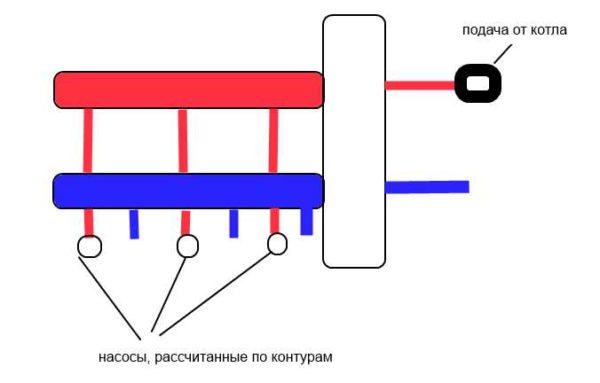 Схематическое изображение гидрострелки и ее места в системе отопления