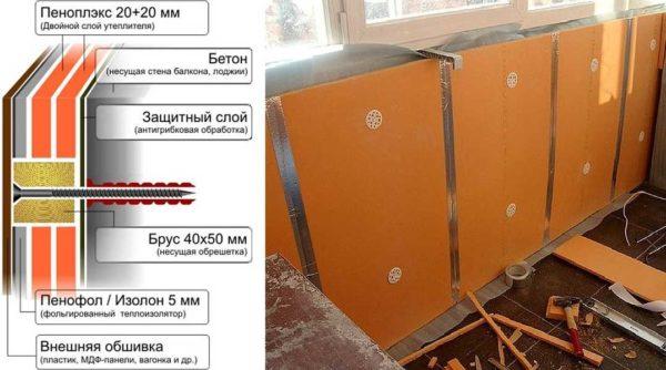 При использовании Пеноплэска для утепления балконов