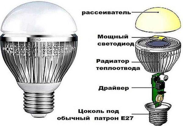 Из каких частей состоит светодиодная лампа