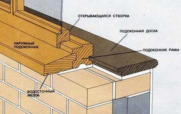 Если уплотнитель под подоконником пришел в негодность, пустоту лучше заполнить монтажной пеной