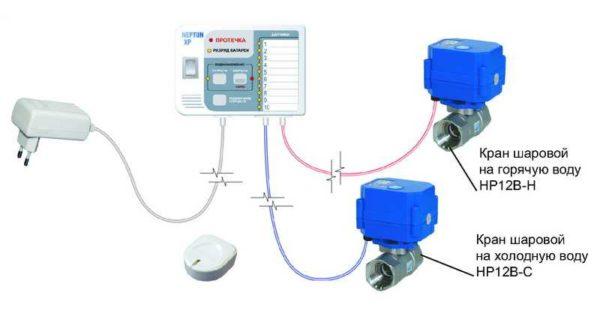 Проводные и беспроводные датчики - основа системы