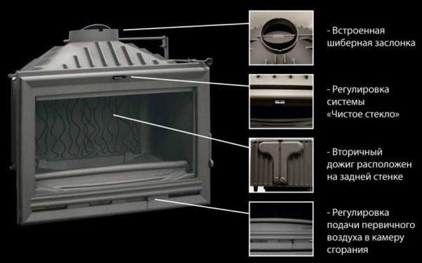 Ключевые моменты регулировки подачи воздуха