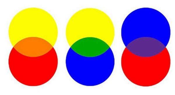Основные и дополнительные цвета палитры