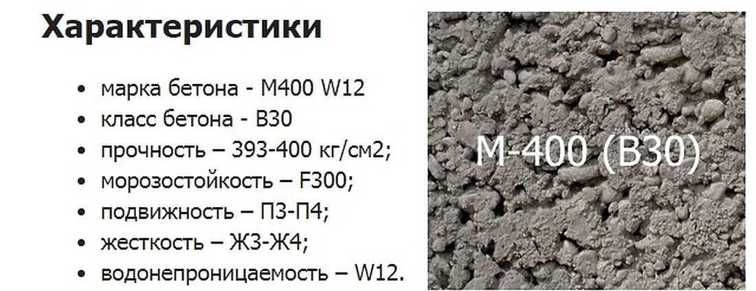 м400 это бетон