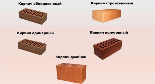 Строительный, лицевой и клинкерный - это основные типы керамического кирпича