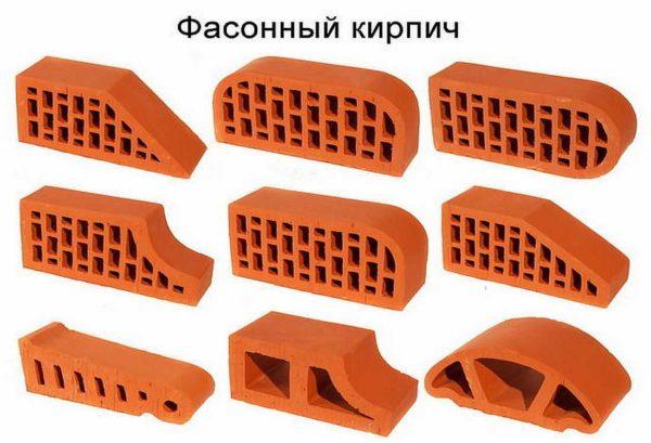 Фасонные - разновидность отделочных изделий для формирования особого рельефа