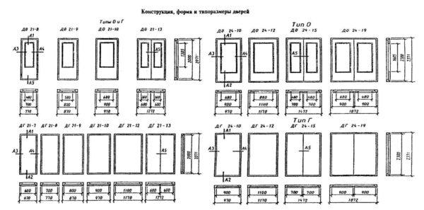 Размеры межкомнатных дверей и проемов по стандарту
