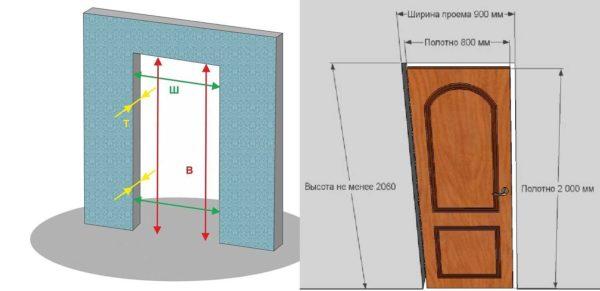 Чтобы убедиться, что размер дверного проема стандартный, берем рулетку и измеряем реальные параметры прохода