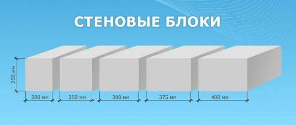 Наиболее распространенные размеры газобетонных блоков