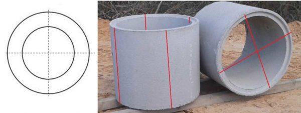 Как проверить размер бетонного кольца для колодца