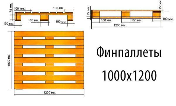 Размеры FIN-паллет: конструкция и чертеж