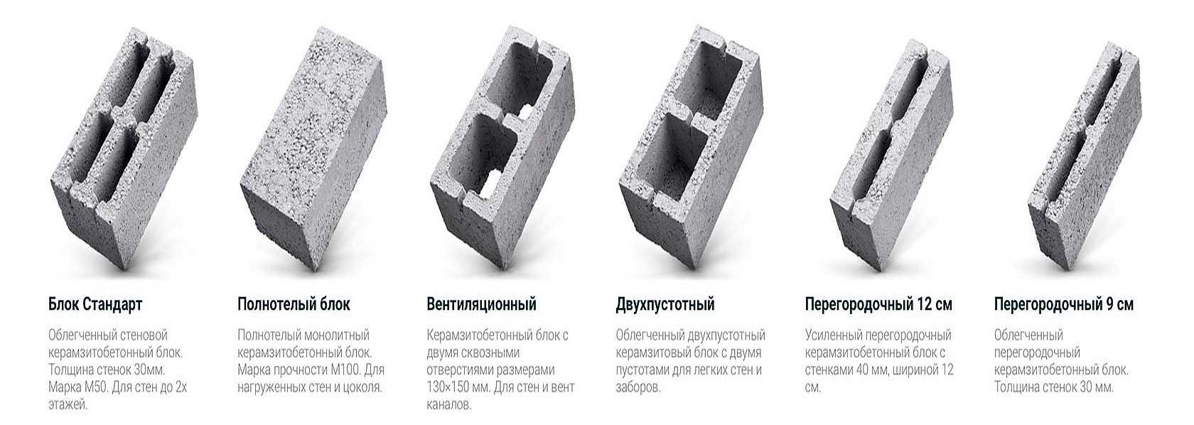 Размер блока керамзитобетона определяется стандартами