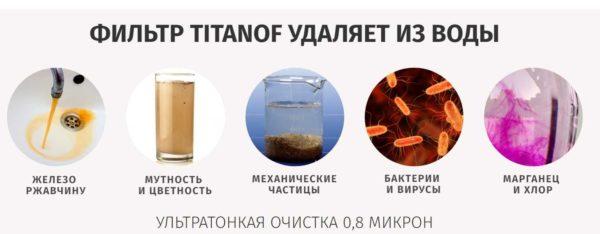 Титановый фильтр для воды: от чего должен очищать воду