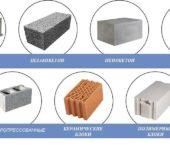 Виды блоков для строительства дома