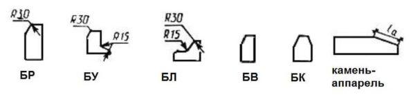 Как выглядят разные виды бортового камня